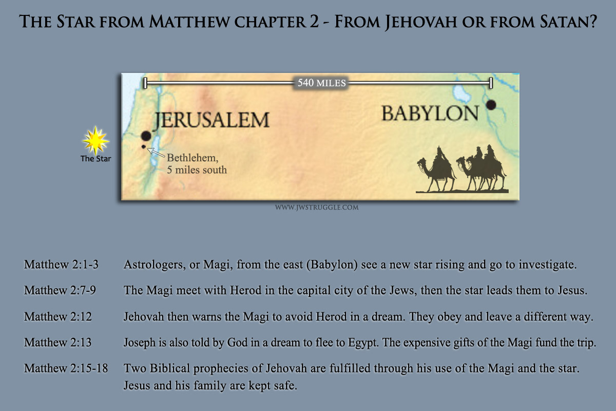 A summary of where the Star from Matthew 2 came from