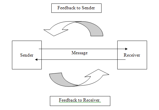 send-message-feedback