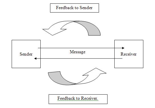send-message-feedback